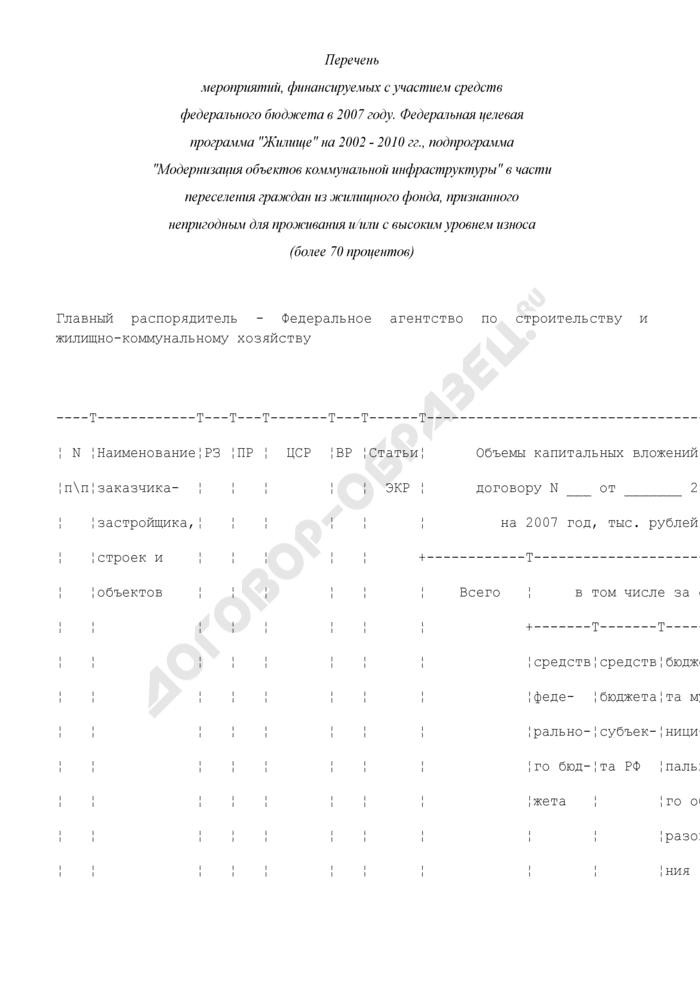 """Перечень мероприятий, финансируемых с участием средств федерального бюджета в 2007 году. Федеральная целевая программа """"Жилище"""" на 2002 - 2010 гг., подпрограмма """"Модернизация объектов коммунальной инфраструктуры"""" в части переселения граждан из жилищного фонда, признанного непригодным для проживания и/или с высоким уровнем износа (более 70 процентов) (приложение к типовому договору о финансировании из федерального бюджета мероприятий по приобретению в 2007 году жилья по подпрограмме """"Модернизация объектов коммунальной инфраструктуры""""). Страница 1"""