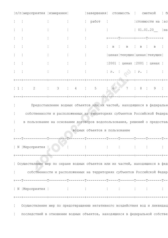 Перечень мероприятий, направленных на достижение целевых прогнозных показателей и финансируемых за счет средств нераспределенного резерва субвенций, дополнительно выделяемых бюджетам субъектов Российской Федерации на финансовое обеспечение осуществления переданных полномочий Российской Федерации в области водных отношений. Страница 2