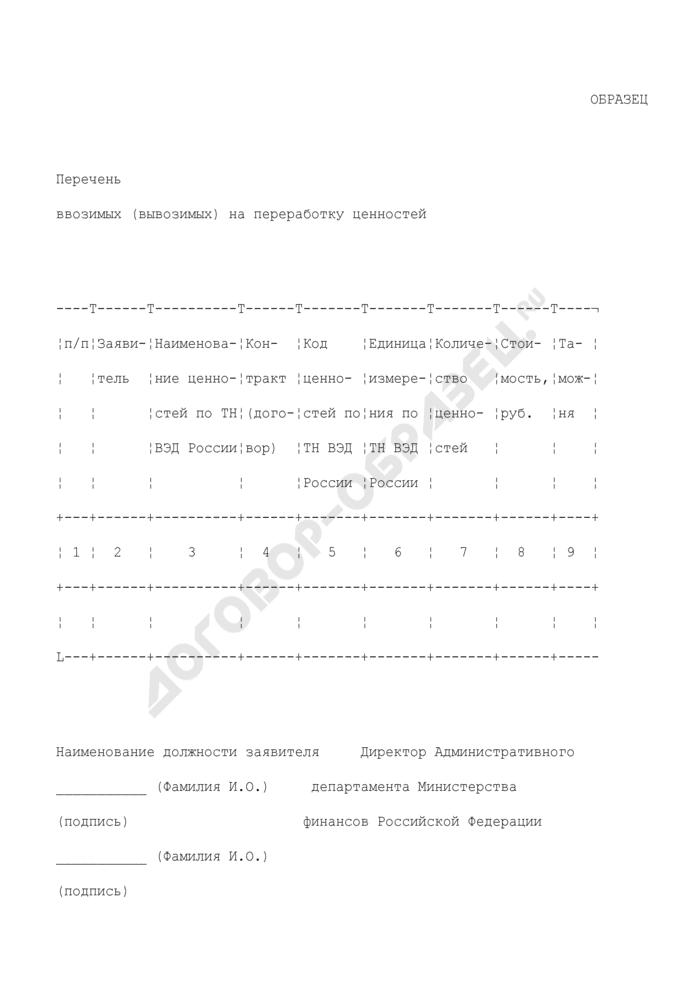 Перечень ввозимых (вывозимых) на переработку ценностей, содержащих драгоценные металлы, драгоценные камни. Страница 1