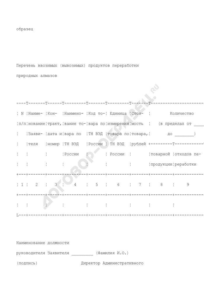 Перечень ввозимых (вывозимых) продуктов переработки природных алмазов (образец). Страница 1