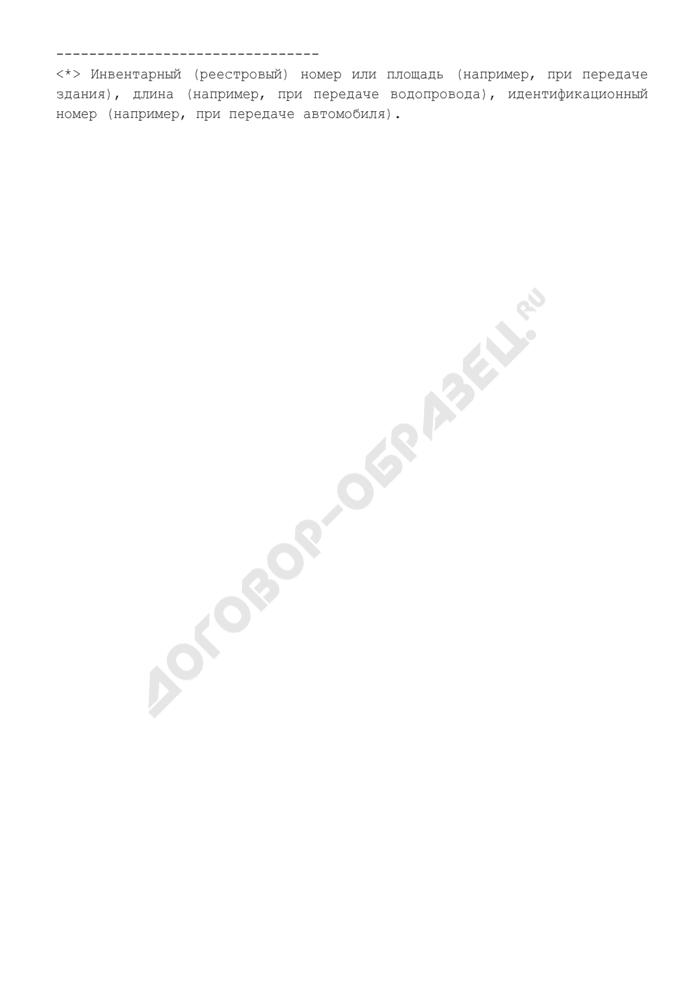 Перечень муниципальных унитарных предприятий, муниципальных учреждений и имущества муниципального образования Московской области, передаваемого в собственность. Страница 2
