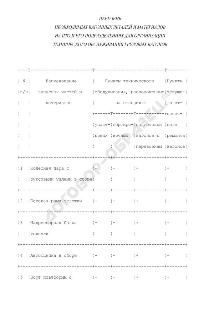 Перечень необходимых вагонных деталей и материалов на пунктах технического обслуживания и его подразделениях для организации технического обслуживания грузовых вагонов. Страница 1
