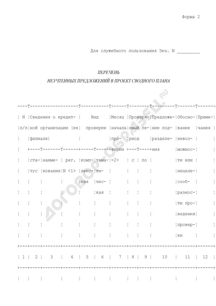 Перечень неучтенных предложений в проект сводного плана. Форма N 2. Страница 1