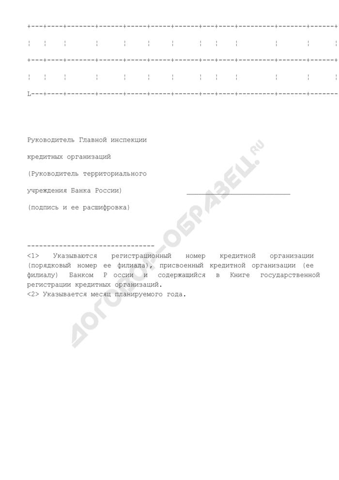Перечень неучтенных предложений в проект сводного плана. Форма N 2. Страница 2