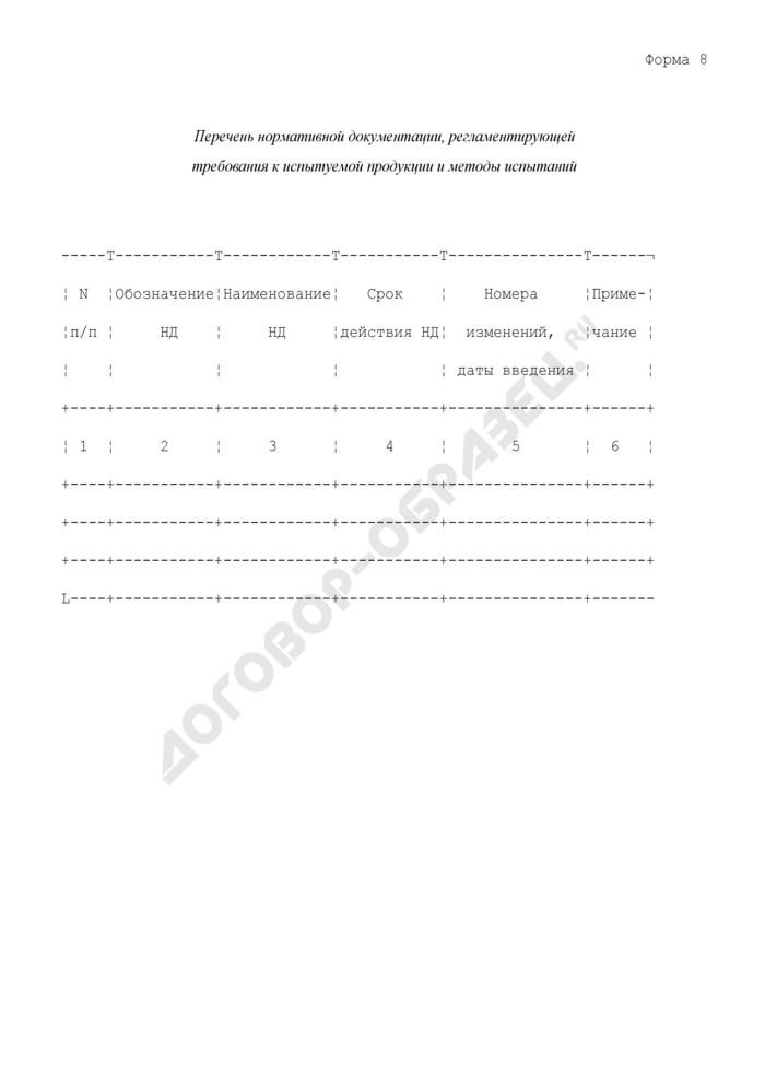 Перечень нормативной документации, регламентирующей требования к испытуемой продукции и методы испытаний. Форма N 8. Страница 1