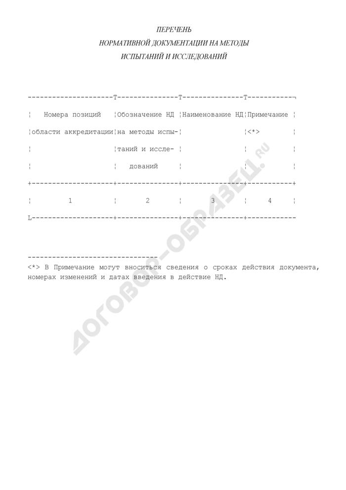 Перечень нормативной документации на методы испытаний и исследований. Форма N 2. Страница 1