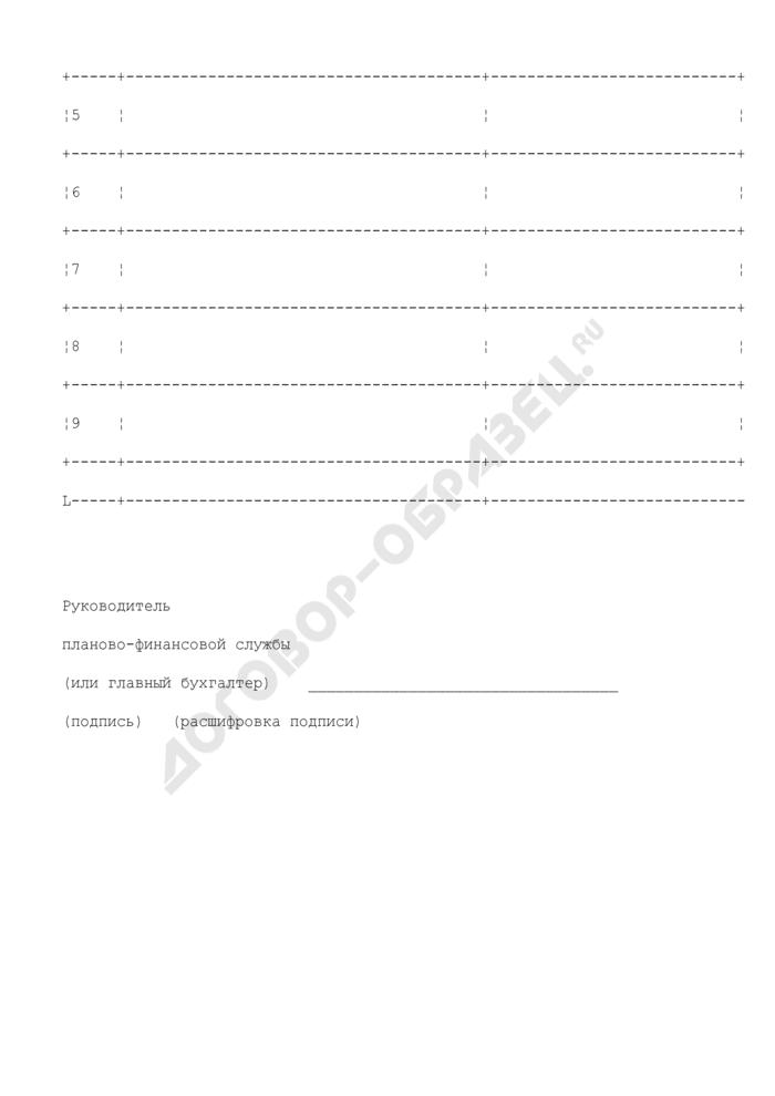 Перечень оборудования бюджетного учреждения, нуждающегося в ремонте. Форма N 17. Страница 2