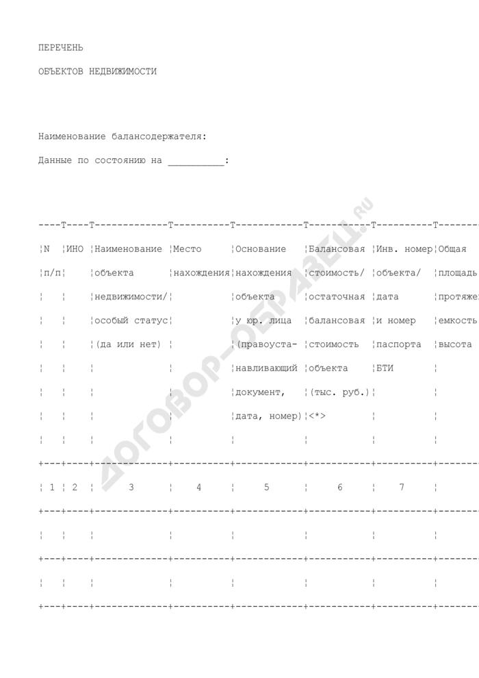 Перечень объектов недвижимости Московской области. Страница 1