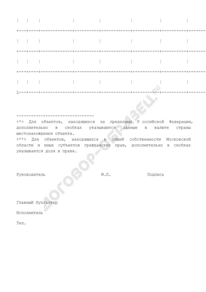 Перечень объектов недвижимости Московской области. Страница 2