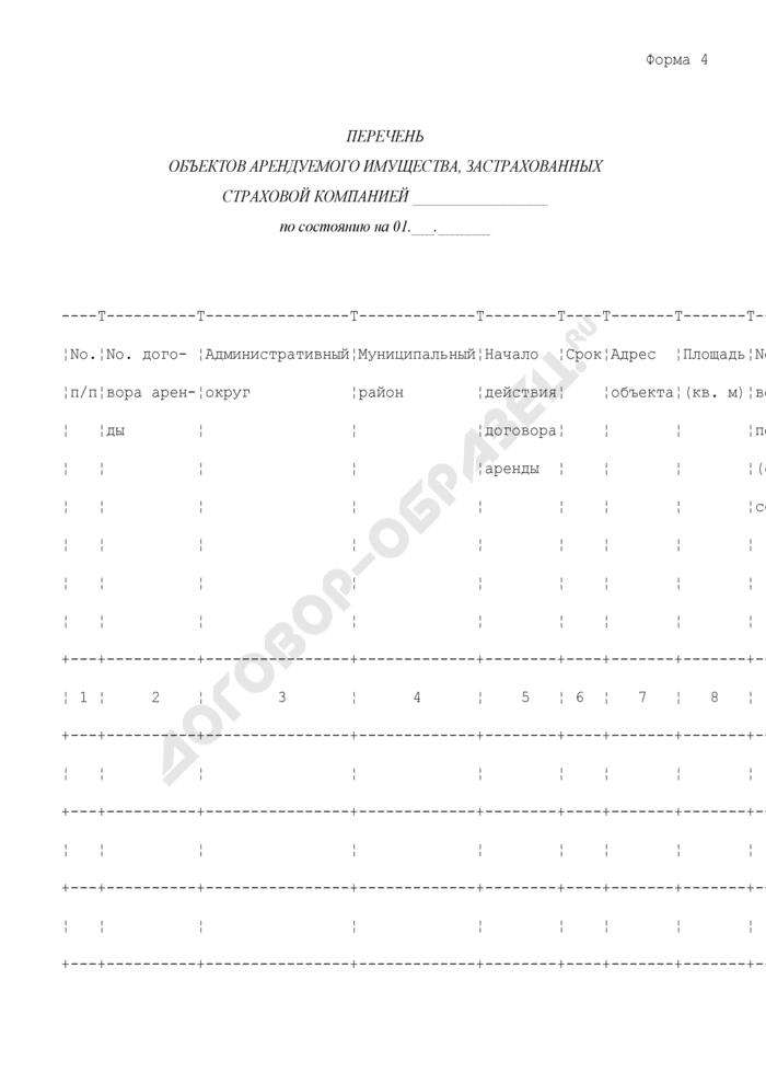 Перечень объектов арендуемого имущества, застрахованных страховой компанией. Форма N 4. Страница 1