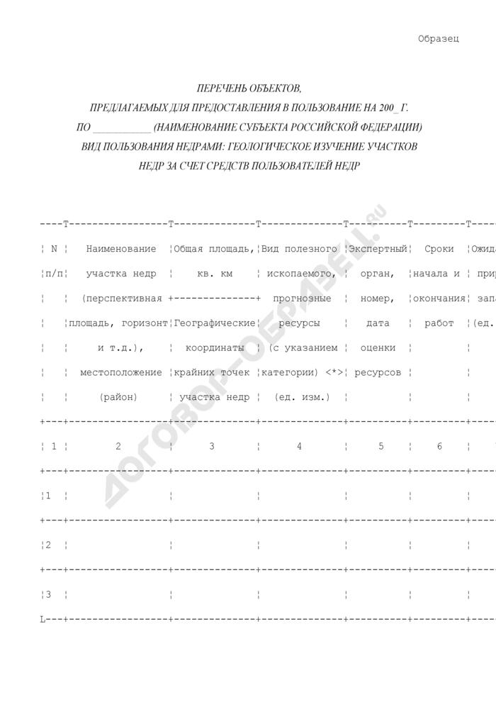 Перечень объектов, предлагаемых для предоставления в пользование. Вид пользования недрами: геологическое изучение участков недр за счет средств пользователей недр. Страница 1