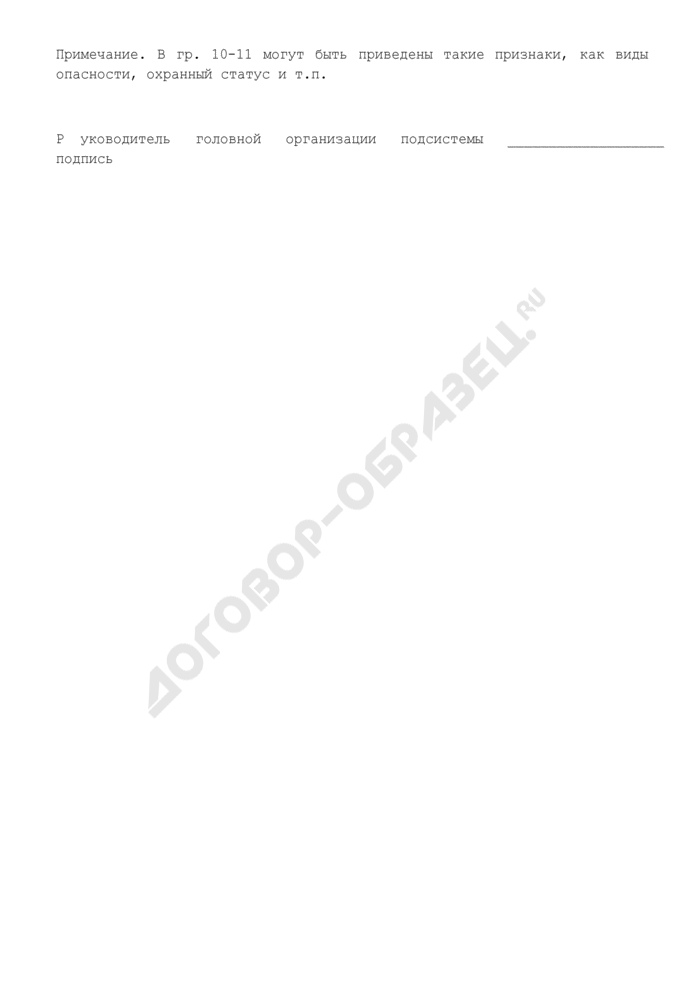Перечень объектов - поставщиков документации на микрофильмирование для создания страхового фонда документации г. Москвы. Страница 2
