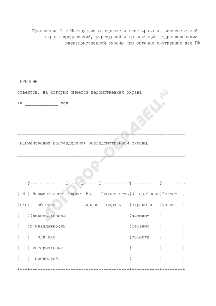 Перечень объектов, на которых имеется ведомственная охрана. Страница 1