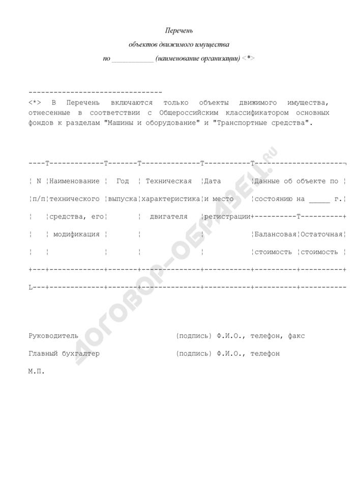 Перечень объектов движимого имущества организации, подведомственной Рослесхозу. Страница 1