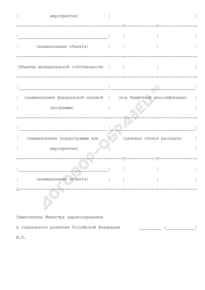 Перечень Объектов, на софинансирование строительства (реконструкции) которых предоставляется Субсидия (приложение к соглашению о предоставлении в 2009 году субсидии из федерального бюджета бюджету субъекта Российской Федерации на софинансирование строительства (реконструкции) объектов). Страница 2
