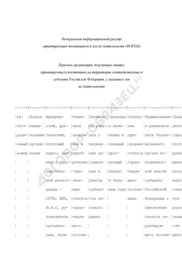 Перечень организаций, получивших статус гарантирующего поставщика на территории соответствующего субъекта Российской Федерации, с указанием зон их деятельности. Страница 1