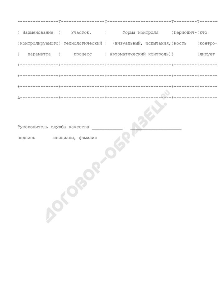 Перечень основных контрольных операций в процессе производства в области пожарной безопасности в Российской Федерации (приложение к анкете-вопроснику для проведения анализа состояния производства сертифицируемой продукции). Страница 1