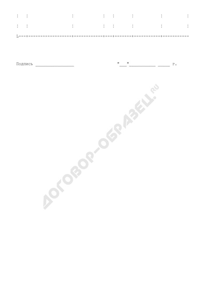 Перечень основных ранее выполненных работ, трудов, публикаций по специальности соискателя квалификационного сертификата (аттестата), осуществляющего проектно-изыскательские работы. Страница 2