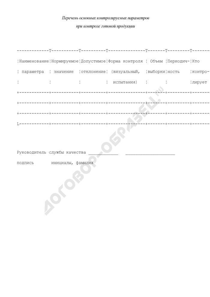 Перечень основных контролируемых параметров при контроле готовой продукции в области пожарной безопасности в Российской Федерации (приложение к анкете-вопроснику для проведения анализа состояния производства сертифицируемой продукции). Страница 1