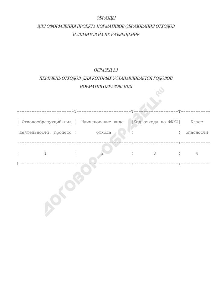 Перечень отходов, для которых устанавливается годовой норматив образования (образец). Страница 1
