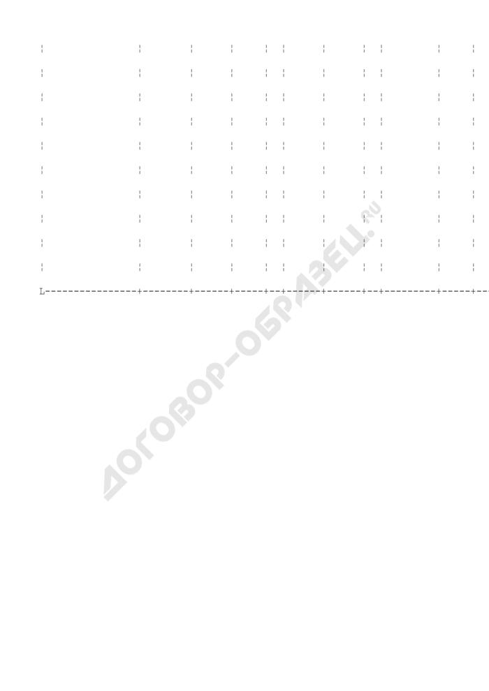 Перечень передаваемых строений (приложение к акту приемки-передачи жилищного фонда). Страница 2