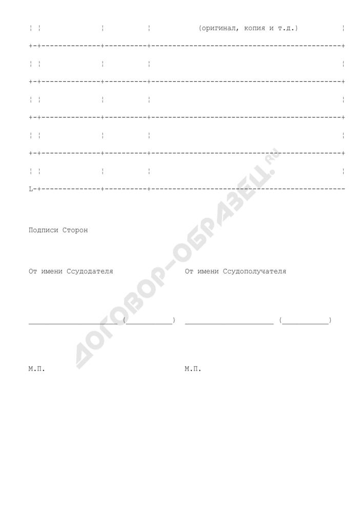 Перечень передаваемого имущества (приложение к договору ссуды). Страница 2