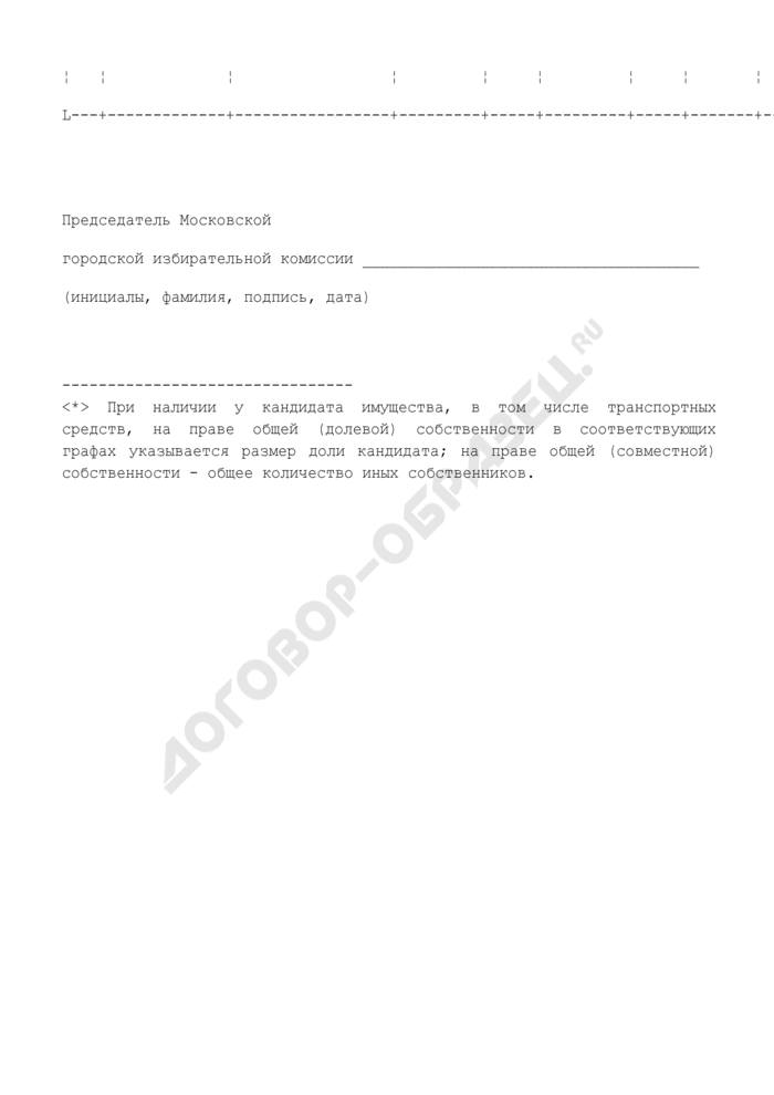Перечень подлежащих опубликованию сведений о доходах за год и об имуществе зарегистрированных кандидатов на должность Мэра г. Москвы (на основании данных, представленных кандидатами). Страница 2