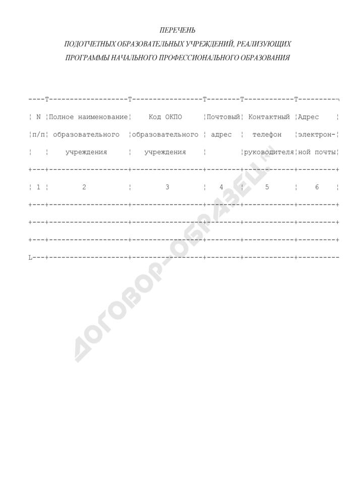Перечень подотчетных образовательных учреждений, реализующих программы начального профессионального образования. Страница 1