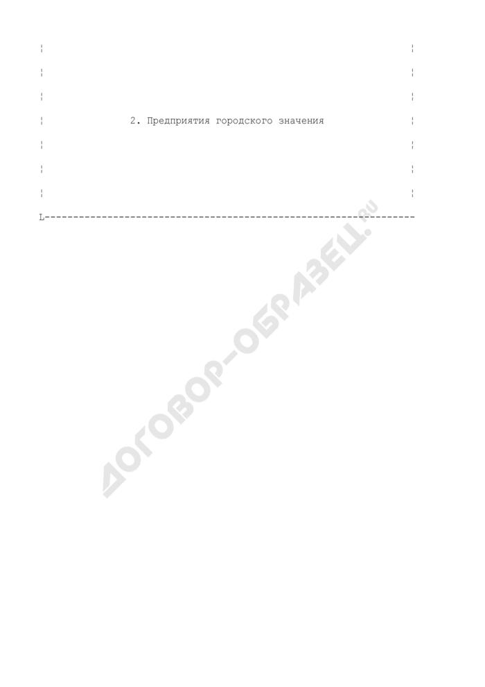 Перечень предприятий торговли и общественного питания на расчетный срок. Форма N 16. Страница 2