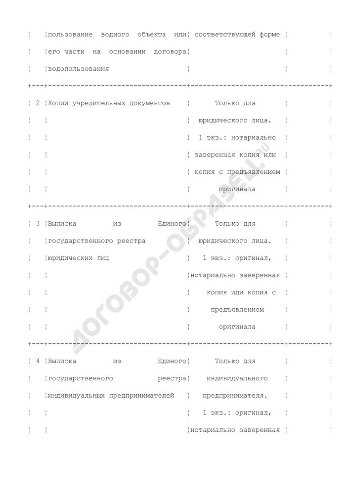 Перечень представленных документов и материалов для использования водных объектов без забора (изъятия) водных ресурсов для целей производства электрической энергии (образец). Страница 2