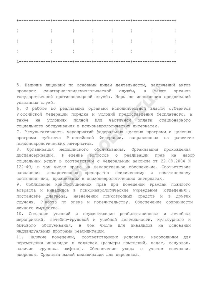 Перечень вопросов по проверке организации деятельности психоневрологических интернатов. Страница 3