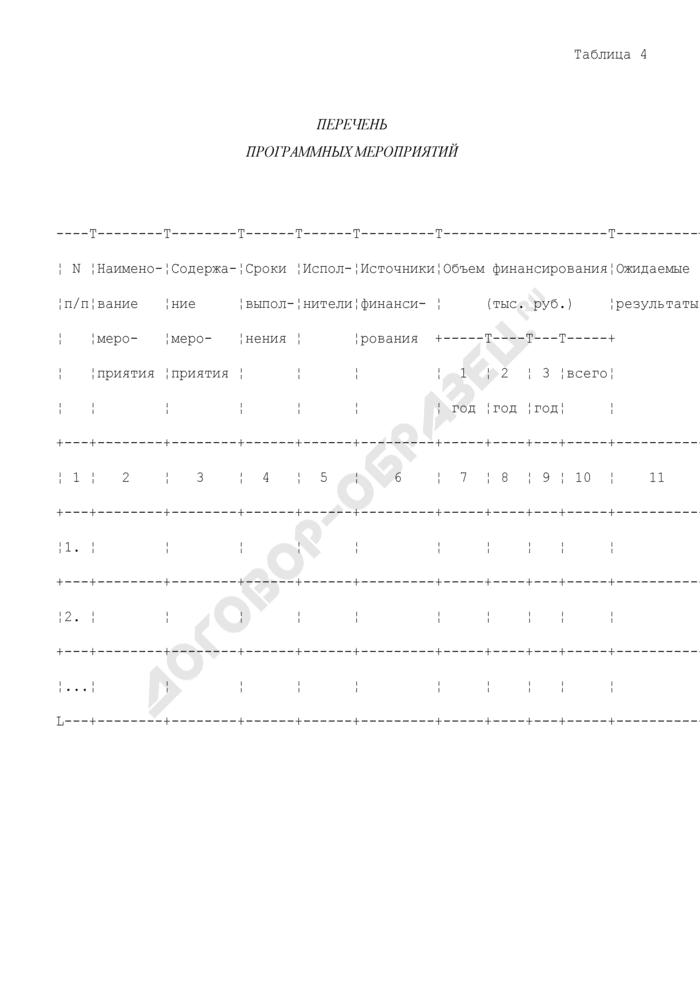 Перечень программных мероприятий по развитию туризма субъекта Российской Федерации. Страница 1