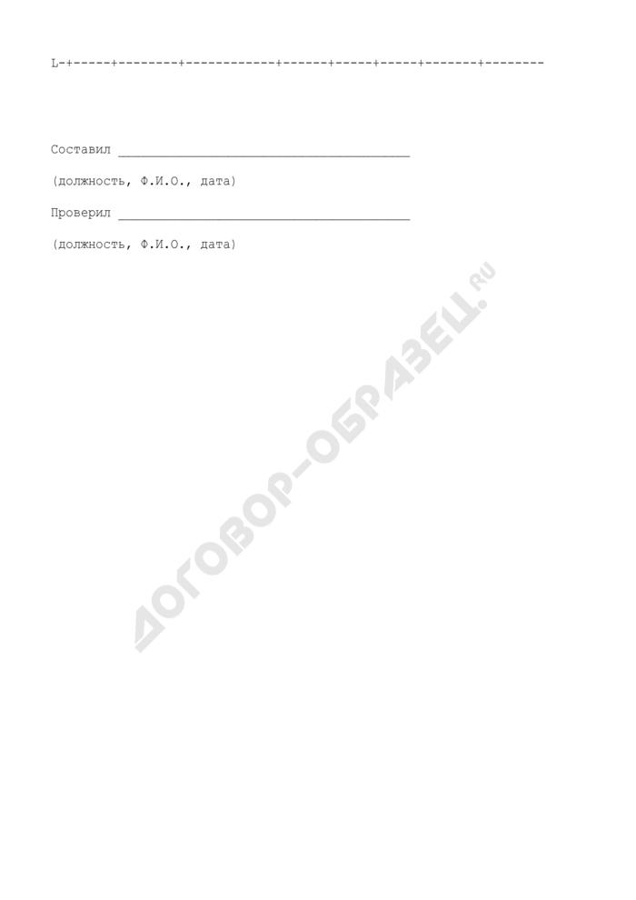 Перечень ранее исполненных работ по топографической съемке на объекте (в том числе на акваториях). Форма N ПС-4. Страница 2