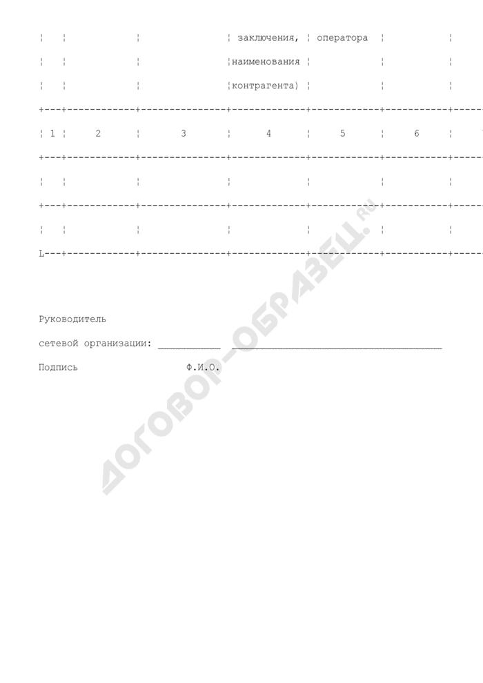 Перечень вторичных получателей команд об аварийных ограничениях потребления электрической энергии и использования противоаварийной автоматики. Страница 2