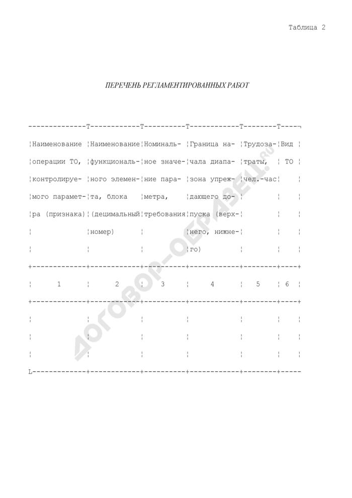 Перечень регламентированных работ всех видов периодического технического обслуживания средств радиотехнического обеспечения полетов воздушных судов и связи и вспомогательного оборудования. Страница 1