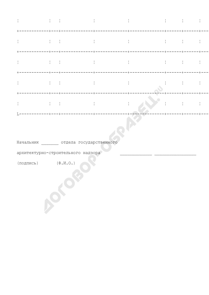 Перечень выданных разрешений на строительство. Страница 2