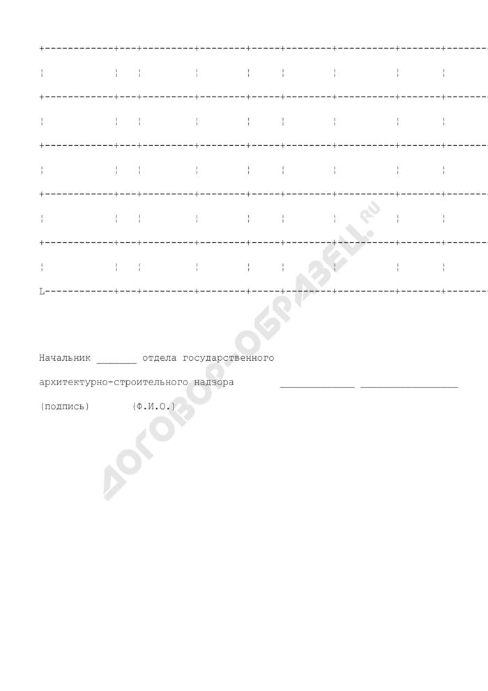 Перечень выданных разрешений на ввод объектов в эксплуатацию. Страница 2