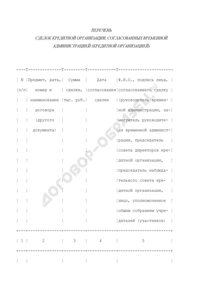 Перечень сделок кредитной организации, согласованных временной администрацией (кредитной организацией). Страница 1