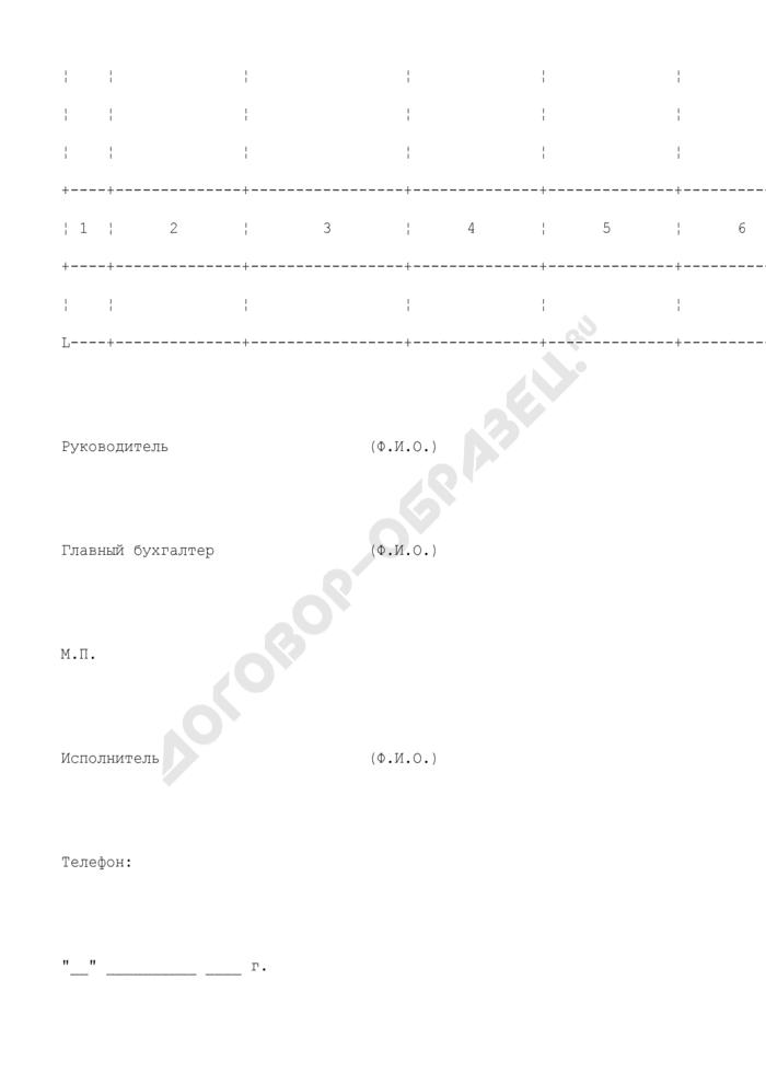 Перечень сделок, связанных с исполнением обязательств (группы связанных обязательств). Страница 2