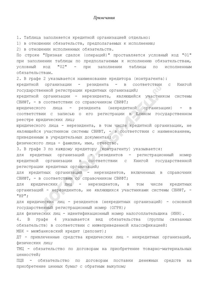 Перечень сделок, связанных с исполнением обязательств (группы связанных обязательств). Страница 3