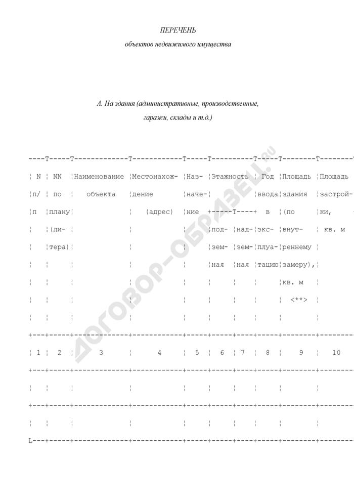 Перечень выкупаемого имущества (приложение к договору купли-продажи помещений). Страница 1