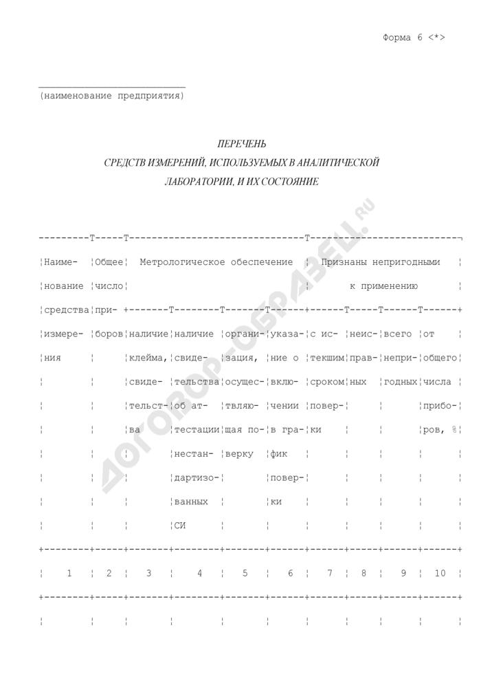 Перечень средств измерений, используемых в аналитической лаборатории, и их состояние. Форма N 6 (рекомендуемая). Страница 1