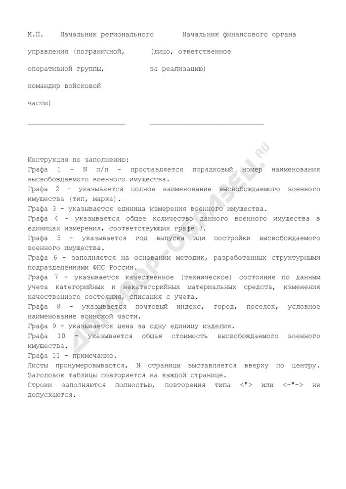 Перечень высвобождаемого движимого военного имущества. Страница 3