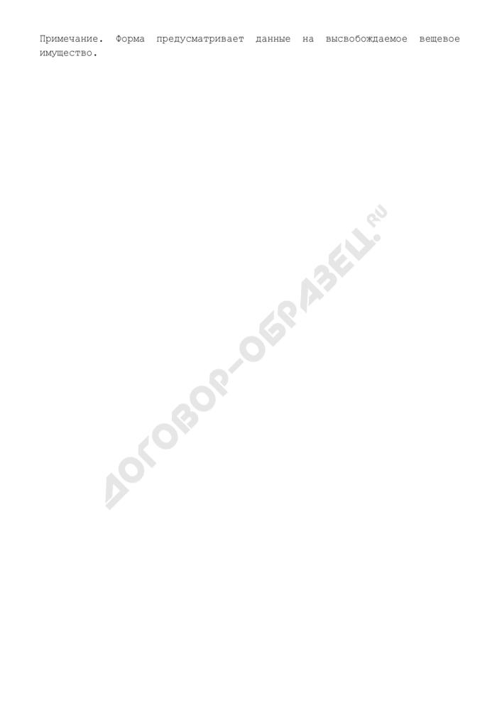 Перечень высвобождаемого движимого (вещевого) имущества системы МВД России, подлежащего реализации. Страница 2