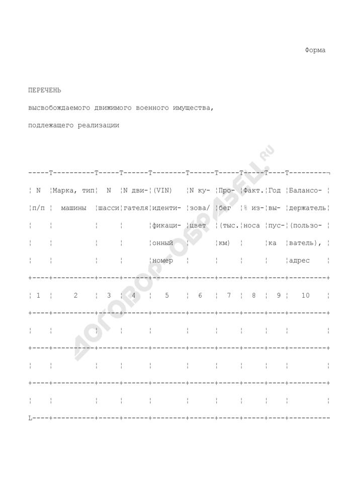Перечень высвобождаемого движимого военного имущества, подлежащего реализации (автомобильной, специальной техники и автомобильных базовых шасси). Страница 1