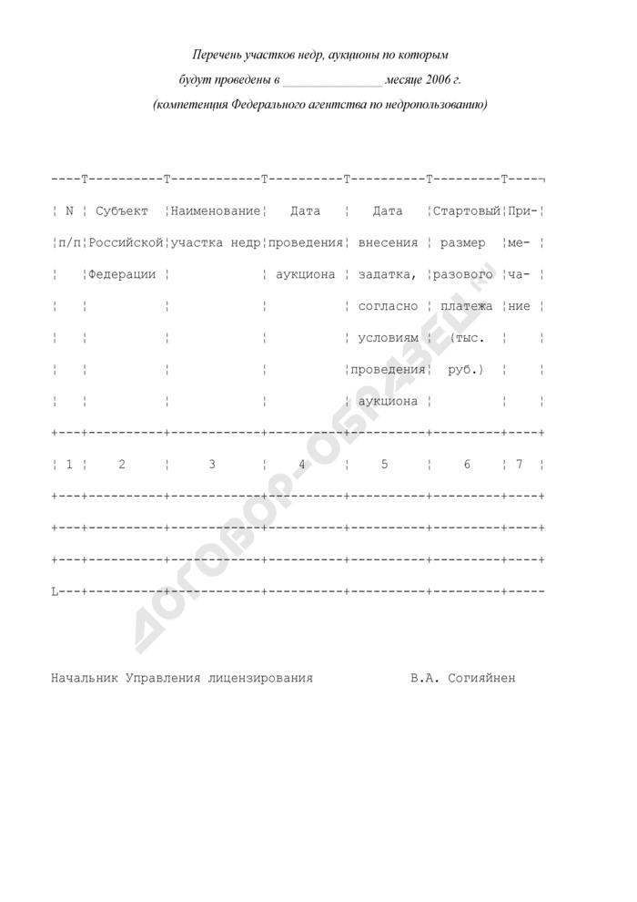 Перечень участков недр, по которым будут проведены аукционы (компетенция Федерального агентства по недропользованию). Страница 1