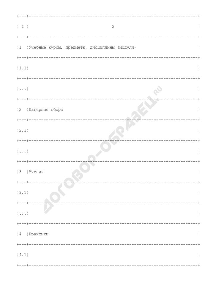 Перечень учебных дисциплин, реализующих квалификационные требования в образовательном учреждении ФСБ России. Страница 2