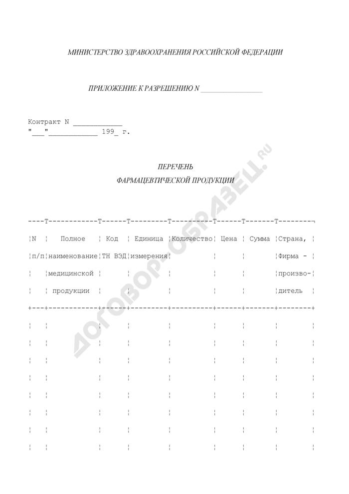 Перечень фармацевтической продукции (приложение к разрешению на ввоз в Российскую Федерацию образцов не зарегистрированных в Российской Федерации лекарственных средств и фармацевтических субстанций, а также лекарственных средств, ввозимых в качестве гуманитарной помощи). Страница 1