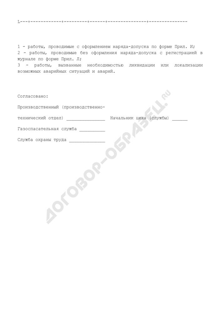Перечень газоопасных работ на газораспределительной станции магистрального газопровода. Страница 2