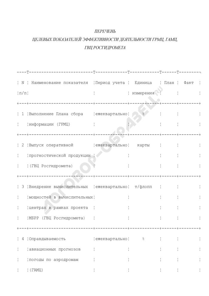 Перечень целевых показателей эффективности деятельности ГРМЦ, ГАМЦ, ГВЦ Росгидромета. Страница 1